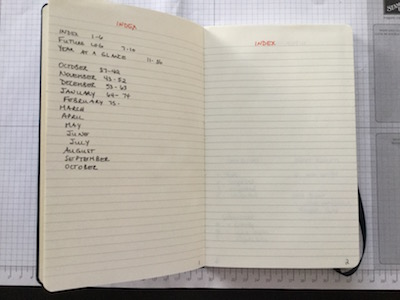 Journal Index pages